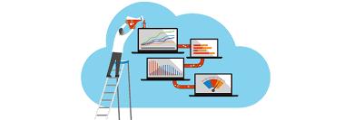 Производительность системы хранения данных