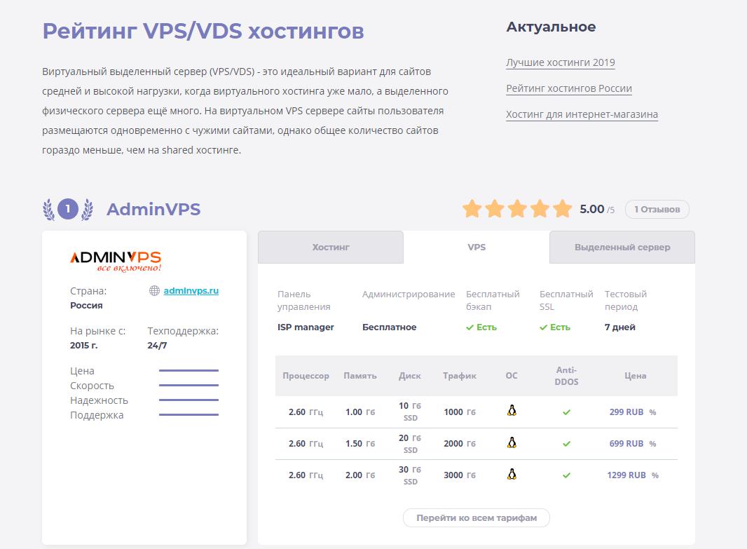 Рейтинг VPS