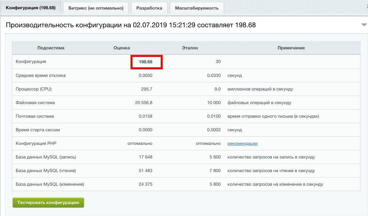 Тестирование работы Bitrix на самой последней версии php7.3 с режимом работы FastCGI