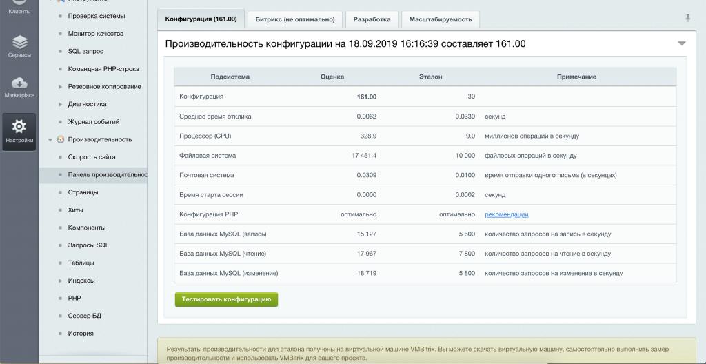 Тестирование Битрикс php 7.3 + режим работы FastCGI