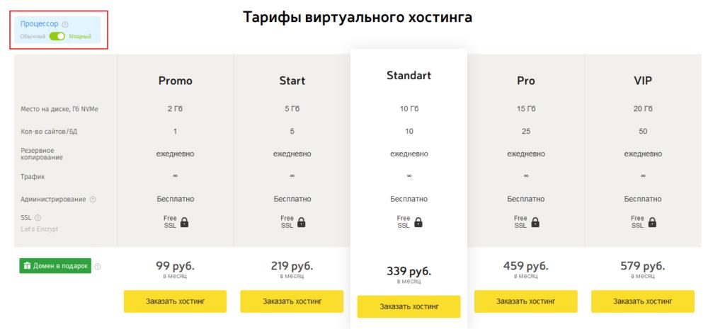 Мощные тарифы виртуального хостинга